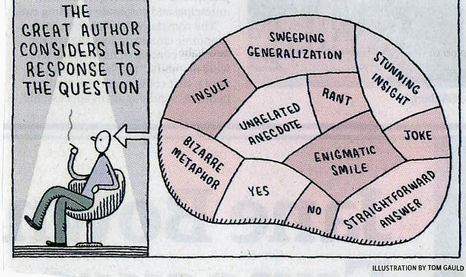 How A Writer's Brain Works…